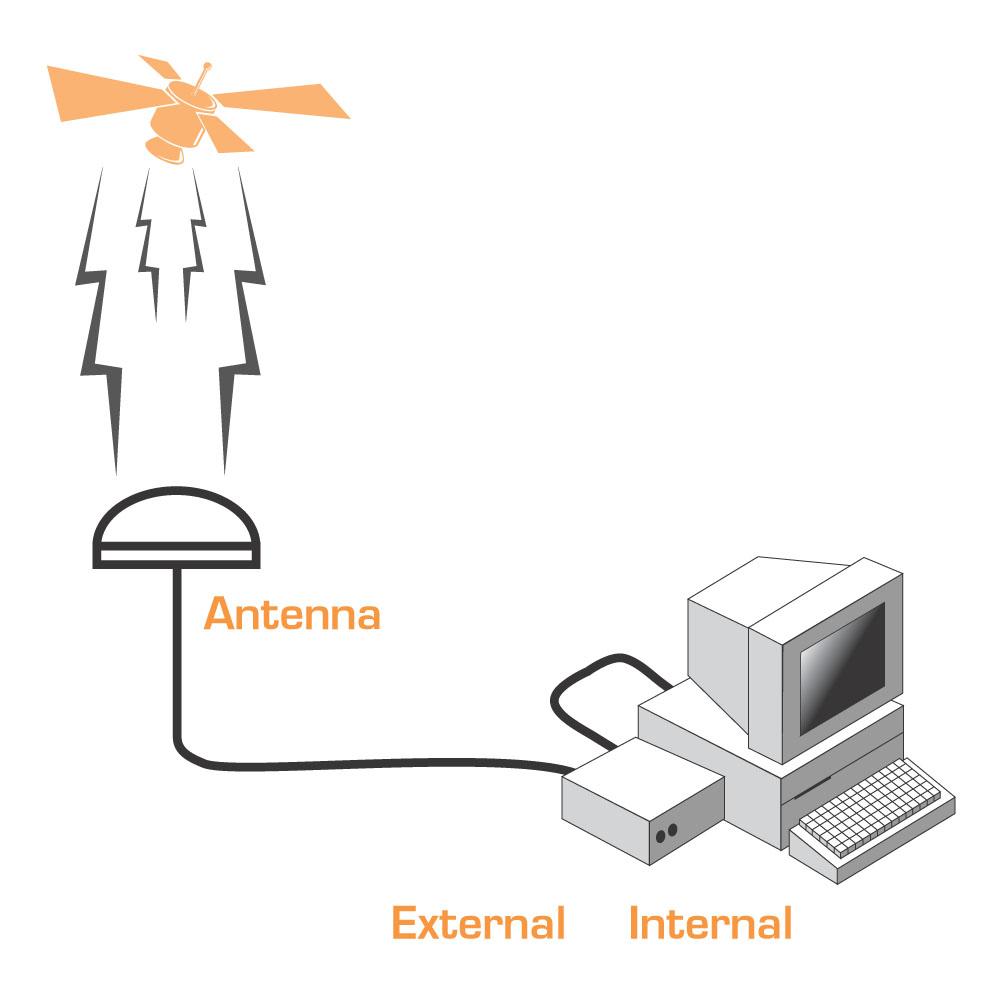 tidserver antenn